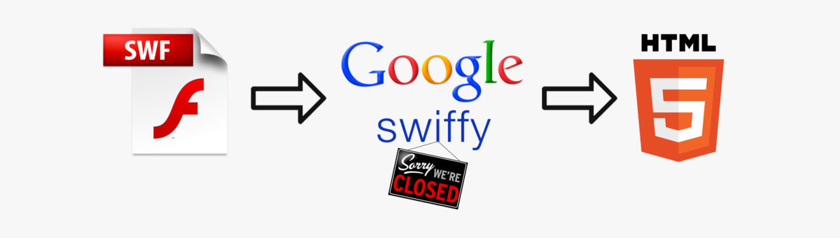 Google's Shutting Down Its Swiffy Flash > HTML5 Conversion Tool