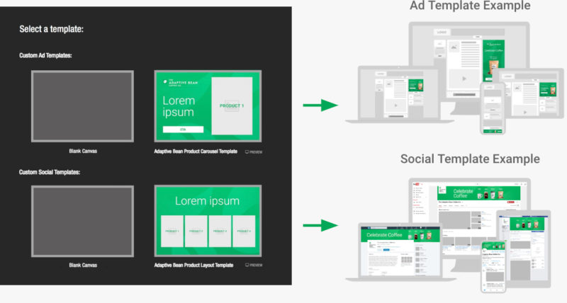 Custom Templates Are The Perfect Starting Point When Building A Campaign In Flexitive And Allow You To Quickly Build Minutes